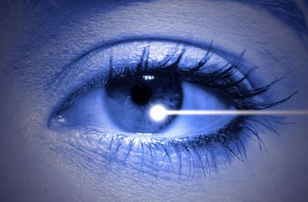 операции на глазах